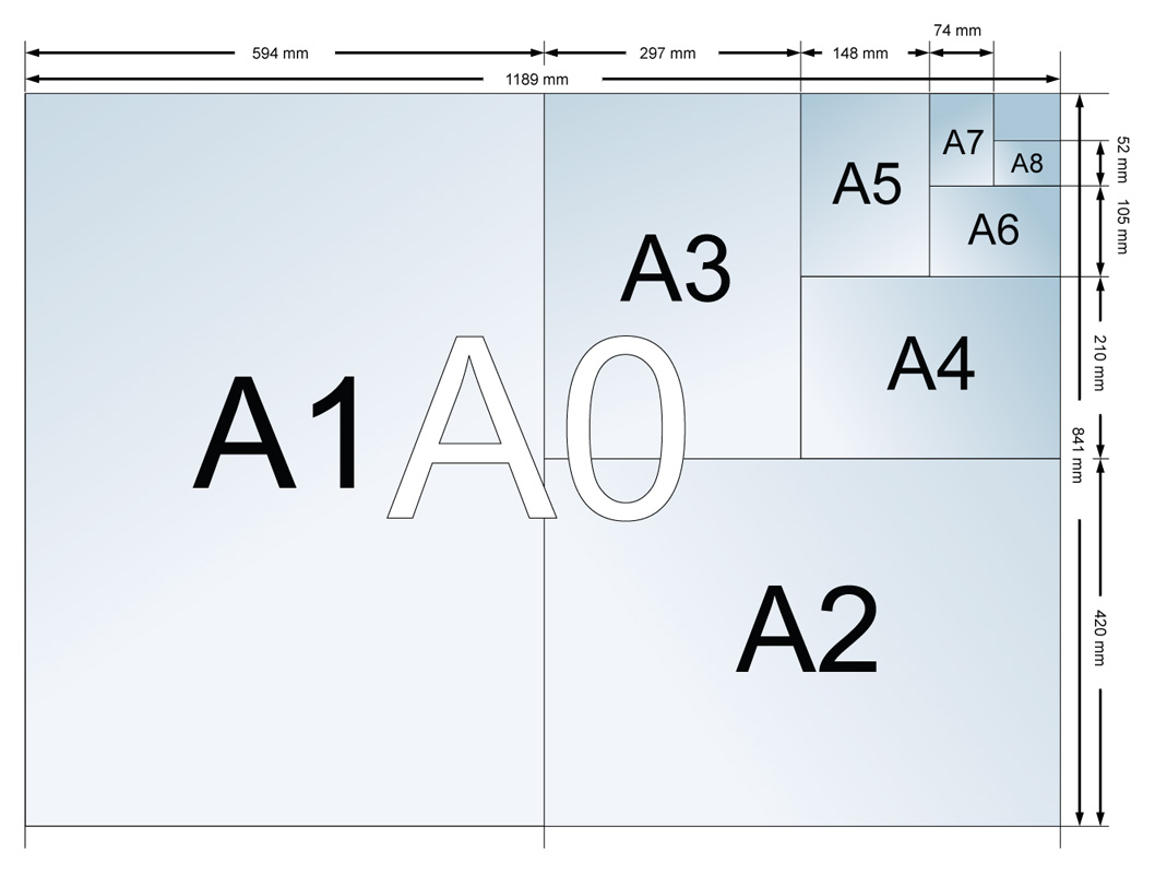 A3 size