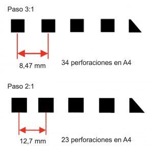 Guía de diferencia de los tipos de paso en wire-o